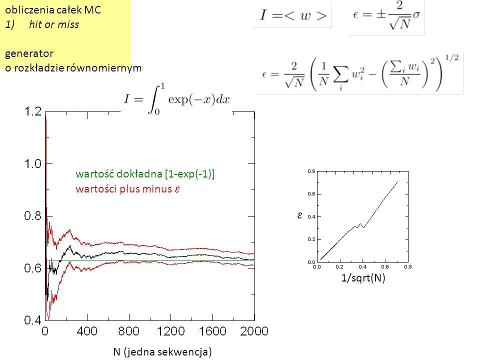 obliczenia całek MC hit or miss. generator. o rozkładzie równomiernym. wartość dokładna [1-exp(-1)]